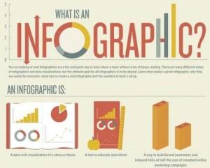 cosa è un infografica