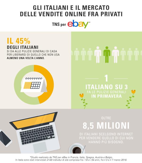 eBay_VenditeOnlineC2C_infografica_1-1